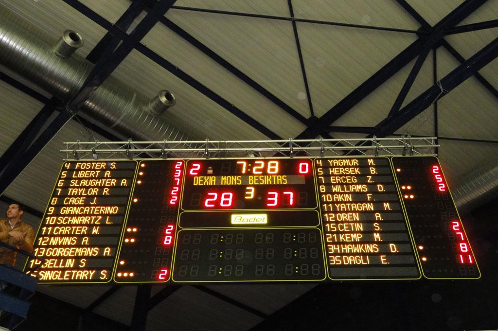 basketball anzeigetafeln arenen hennegau belgien 2