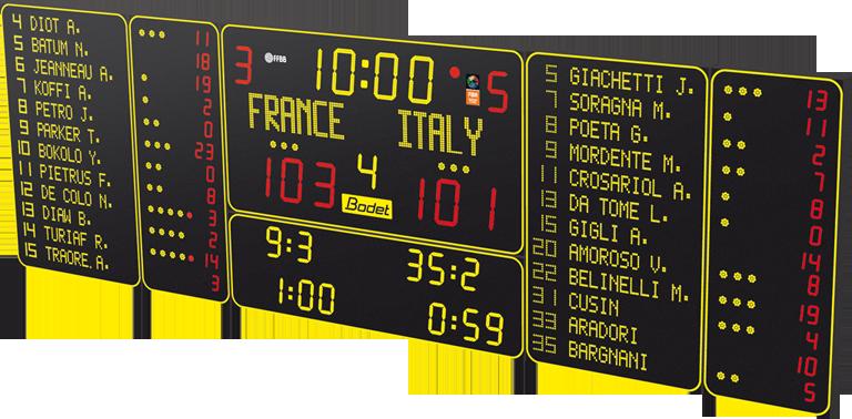 basketball-scoreboards-bt6730-12p-h10-alpha