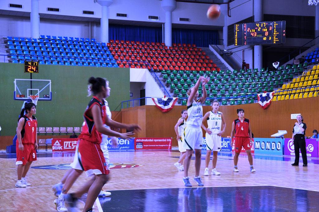 basketball anzeigetafeln fiba u19 weltmeisterschaft frauen 1
