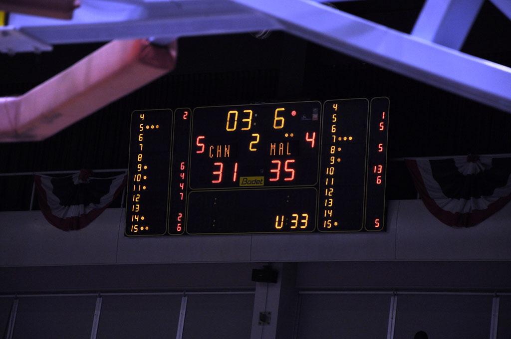 basketball anzeigetafeln fiba u19 weltmeisterschaft frauen 2