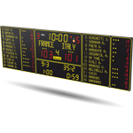 basketball-scoreboards-bt6730-alpha-12p-h10