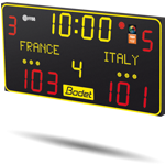 basketball-scoreboards-bt6025-alpha