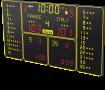 multisport-scoreboards-bt6425-alpha