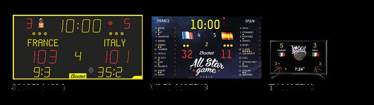 Multi-media - TV, LED screen, Scoreboard