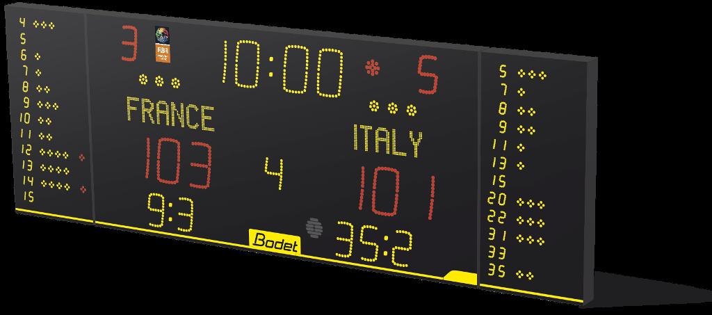 Bodet - Marcadores deportivos Baloncesto - 8T120 F6 Alpha