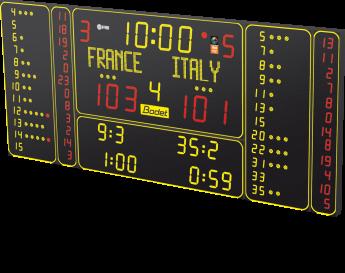 basketball-scoreboards-bt6530-alpha