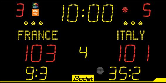 8t120-alpha-scoreboard