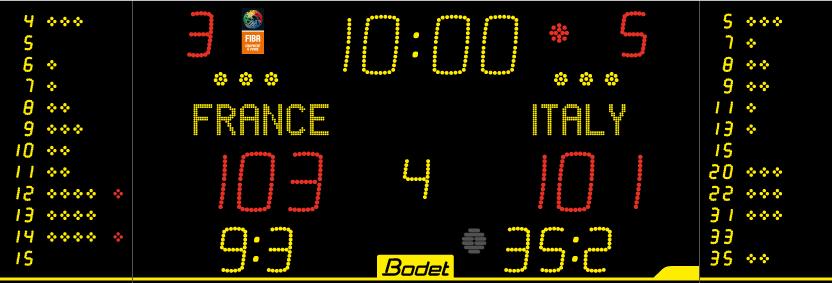 8t120-f6-alpha-scoreboard