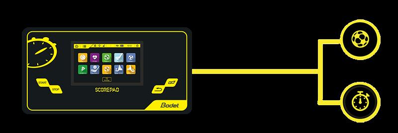 Scorepad – Neue Sportarten und Anzeigen